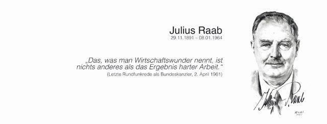 Julius Raab