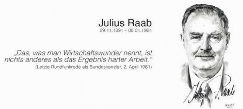 Der Todestag von Julius Raab jährt sich zum 50. Mal