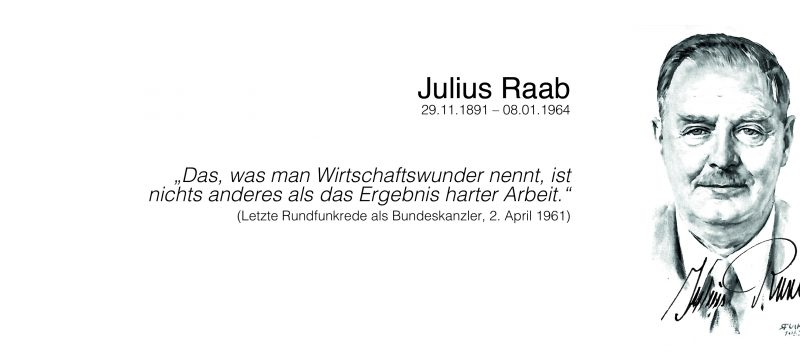 Julius Raab wäre 128 Jahre alt